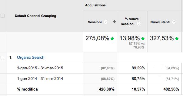 il_bello_web_marketing3