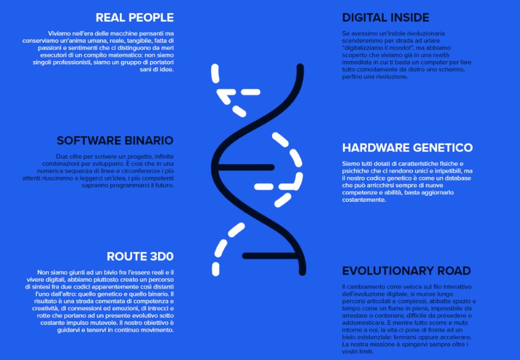 real people digital inside